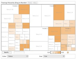 http://blog.mountaingoatsoftware.com/visualizing-a-large-product-backlog-with-a-treemap