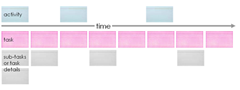 story_map_diagram
