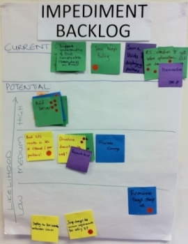 agile scrum research paper